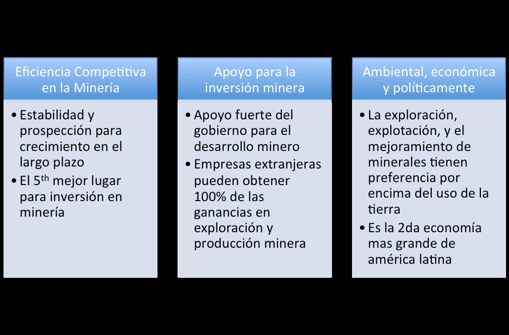 mineria en mexico